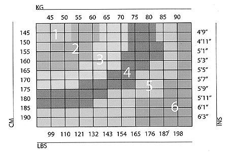 Cecilia de Rafael Size Guide